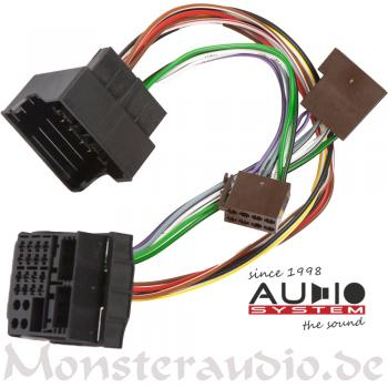 Audio System HLAC-MOST High-Low-Adapter mit ISO Abgriff Most-ISO-Adapter Quadlock