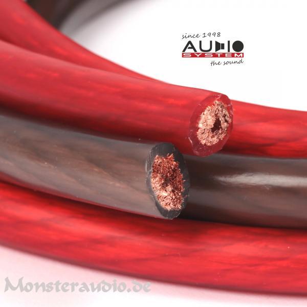 monsteraudio audio system 35mm powerkabel ofc kupfer kabel 35qmm stromkabel massekabel z pc. Black Bedroom Furniture Sets. Home Design Ideas